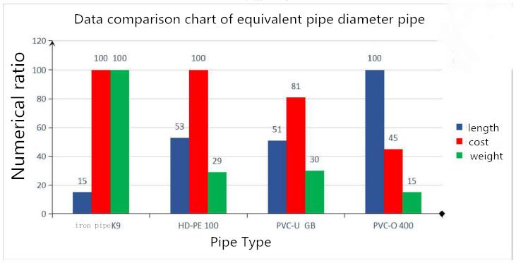 JUNNUO Pipeline